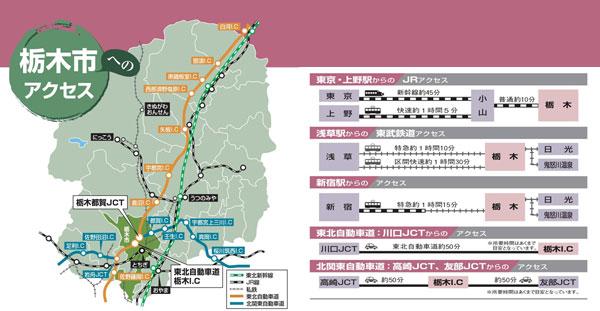 栃木市の魅力イメージ その2