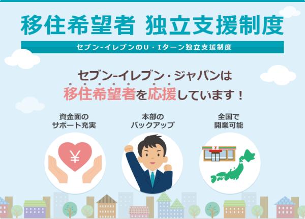 株式会社 セブン‐イレブン・ジャパン 宇都宮地区事務所